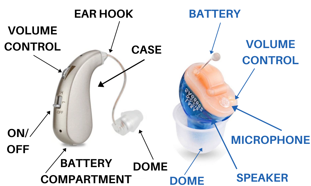 How to put a hearing aid in: BTE and ITC models have different component